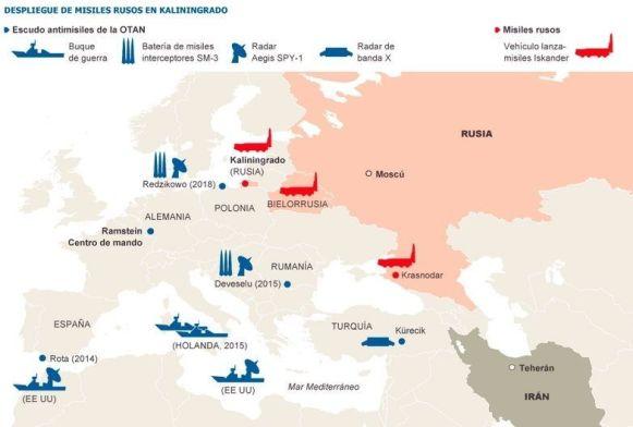 Misiles rusos Kaliningrado