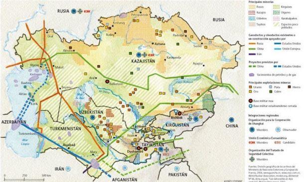 ASia Central recursos