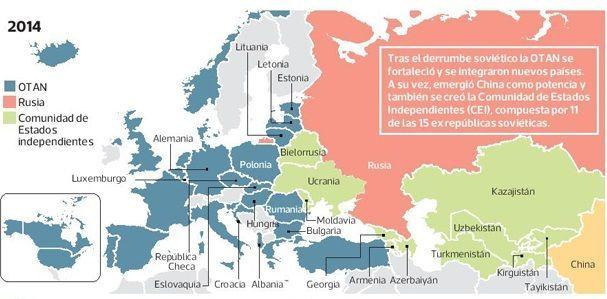 Nueva Guerra Fria 2014