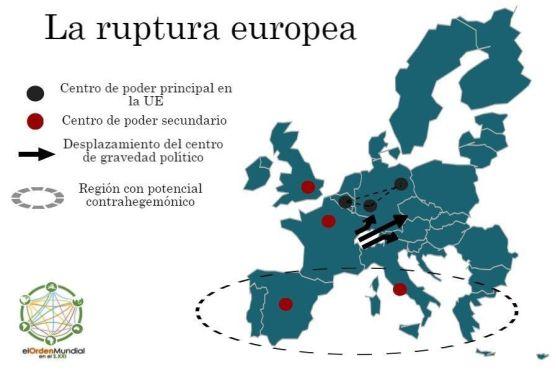 Ruptura europea