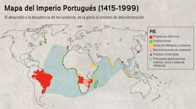El Imperio Portugués a lo largo de los siglos. Para la década de 1960 las principales posesiones lusas eran la de Angola, en la costa oeste de África, y Mozambique, en la costa este de África