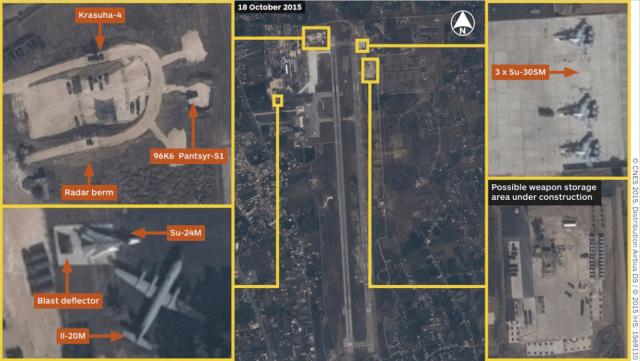 Algunos de los medios desplegados en la base aérea de Hmeymim para el 18 de octubre. Fuente en la foto.