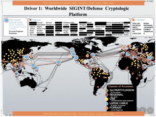 Fuente: NSA Defense Cryptologic Platform. Archive.org (https://archive.org/details/NSA-Defense-Cryptologic-Platform)