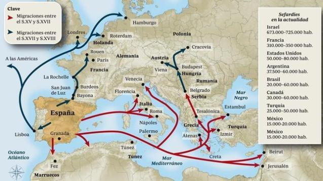 El éxodo sefardí por el continente europeo y el norte de África. Fuente: ABC