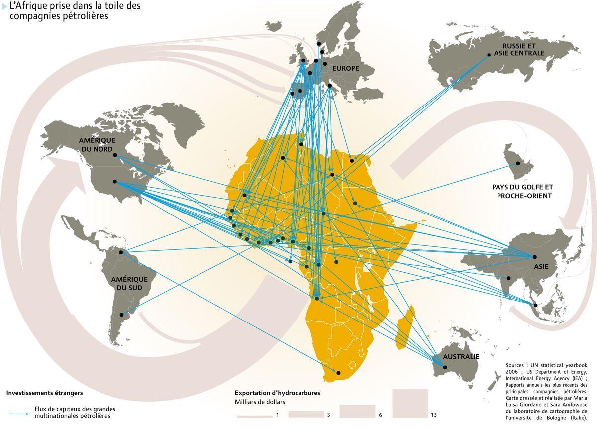 La colonización de África (1815-2015)