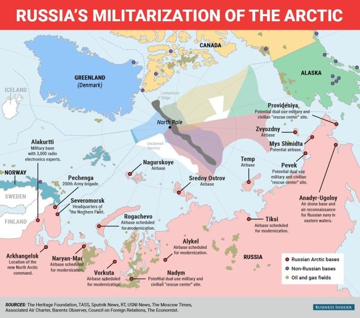 Bases militares, especialmente rusas, en torno al Ártico. Fuente: Business Insider