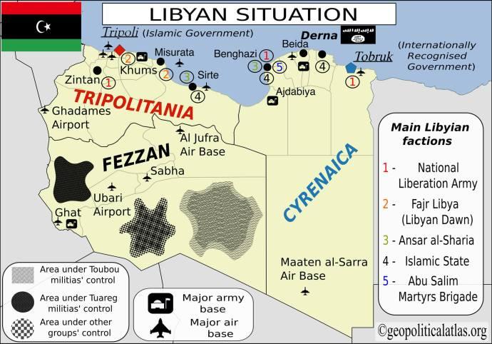 La situación libia actual, un caótico quién es quién