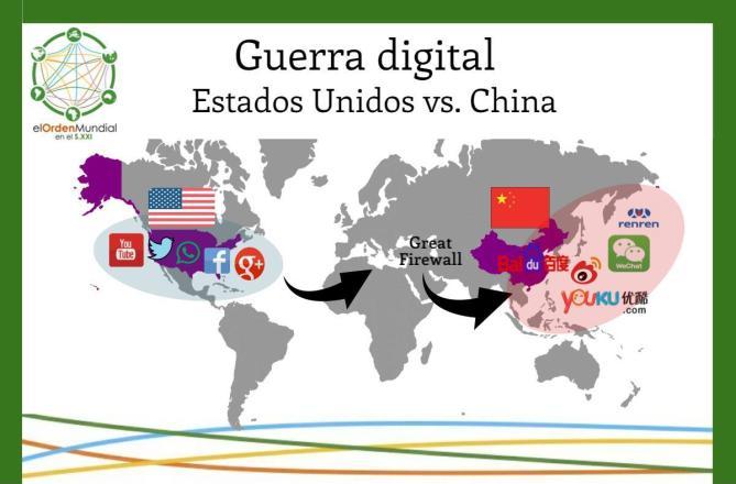 El Gran Firewall mantiene fuera de la internet china contenidos o redes sociales naturalizadas en buena parte del resto del mundo