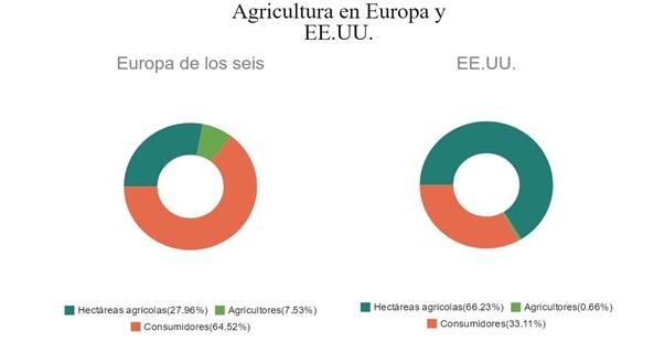 Fuente: Banco Mundial/Eurostat