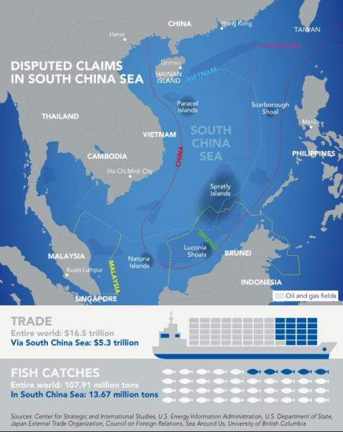 Territorios disputados en el Mar de China Meridional. Fuente: Asia Maritime Reviews