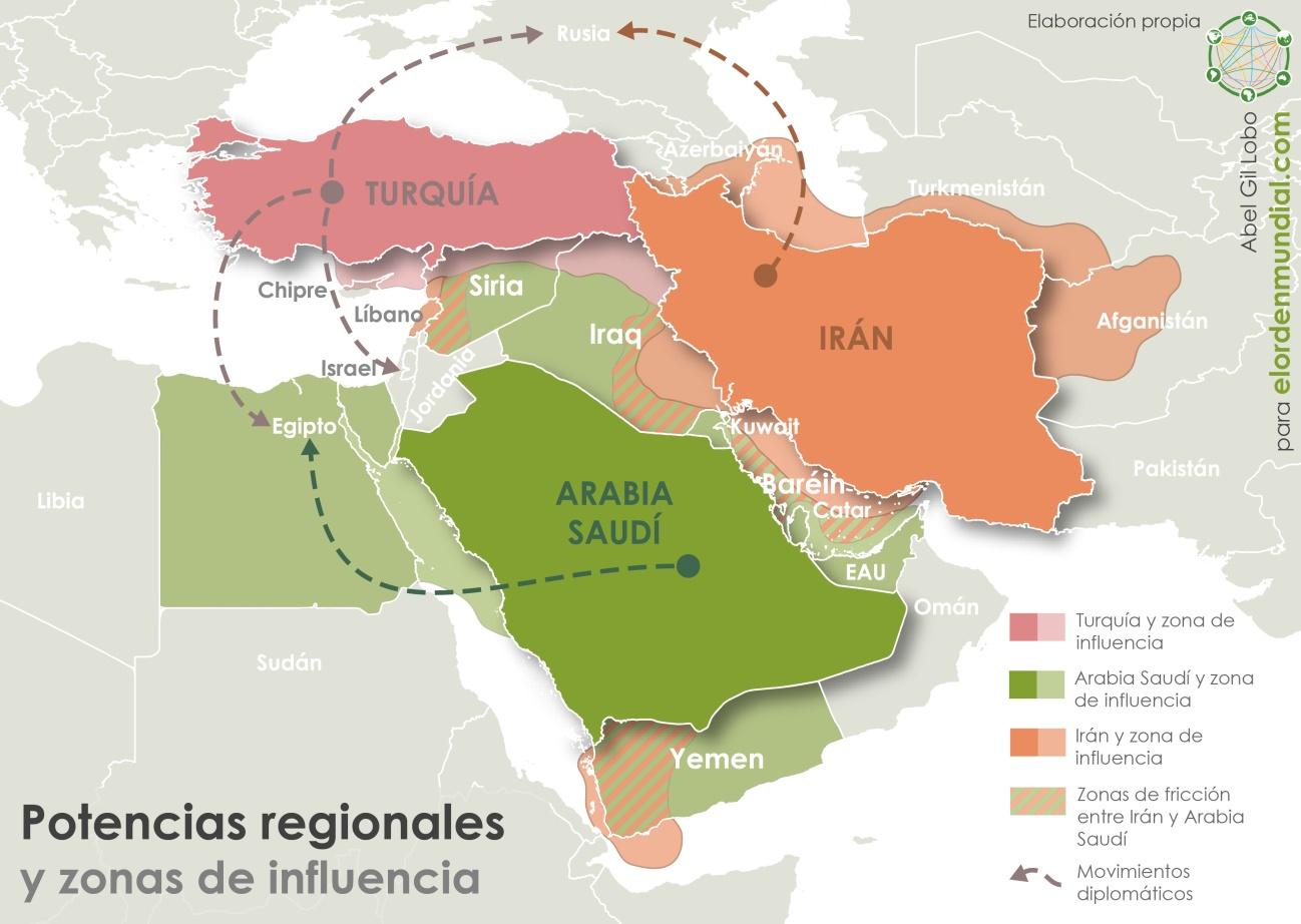 oriente medio 2017 potencias zonas influencia