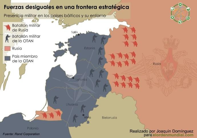 baltico cartografia eom