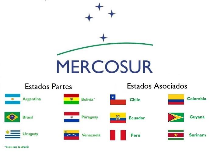 7823 mercosur paisesbanderas es
