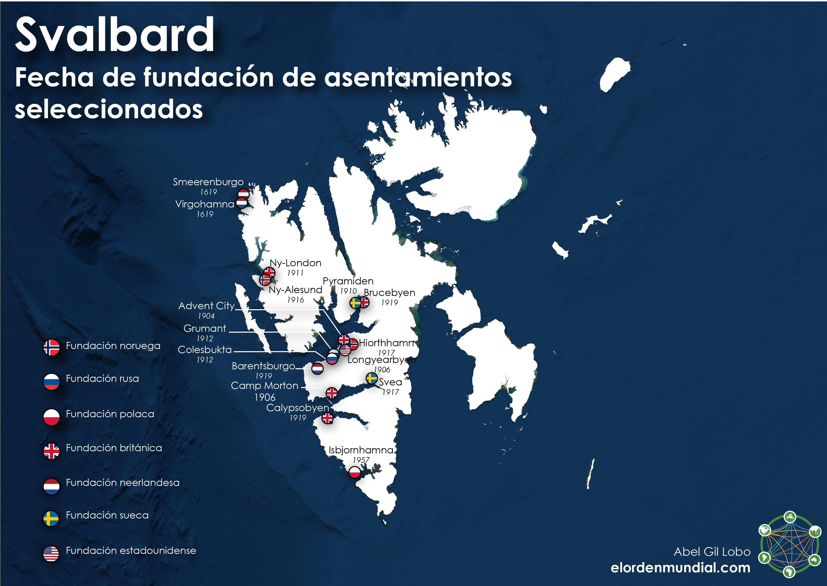 Svalbard histórico 01