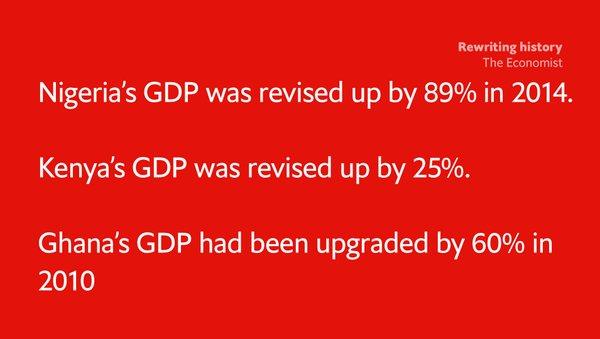 Revision de PIB