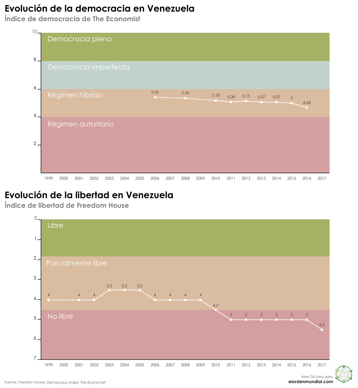 Venezuela 01