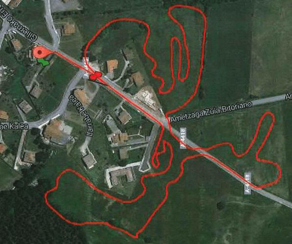 Circuito del Trofeo San Andrés de Ametzaga