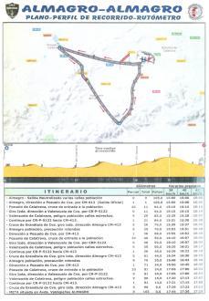 Perfil etapa 1 Almagro