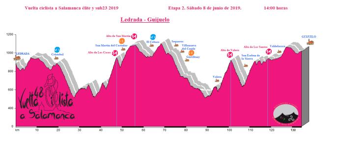 Etapa 2 Ledrada - Guijuelo Vuelta Salamanca