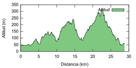 perfil-manuel-25-abr-2015