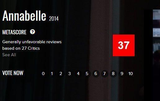 crítica a Anabelle