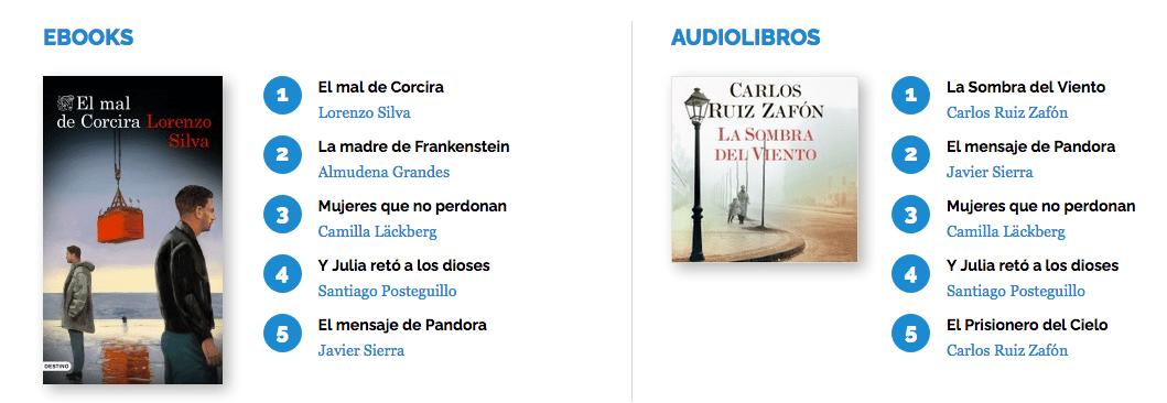 Los 5 eBooks y los 5 audiolibros más vendidos de @planetadelibros