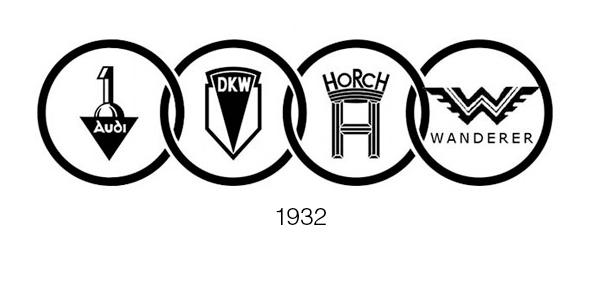 audi_historia_logos_0
