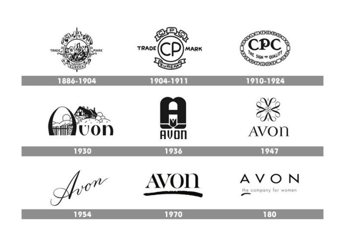 Avon presenta un wordmark con mucha más personalidad