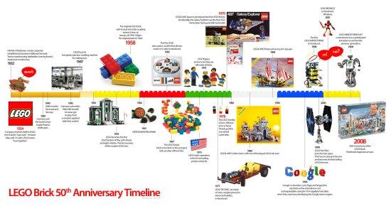lego-brick-timeline