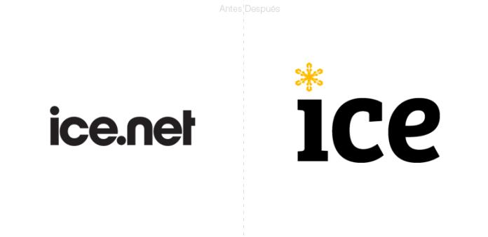 Ice Noruega telecomunicaciones