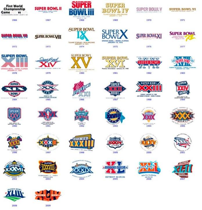 Logotipo Super Bowl 2019