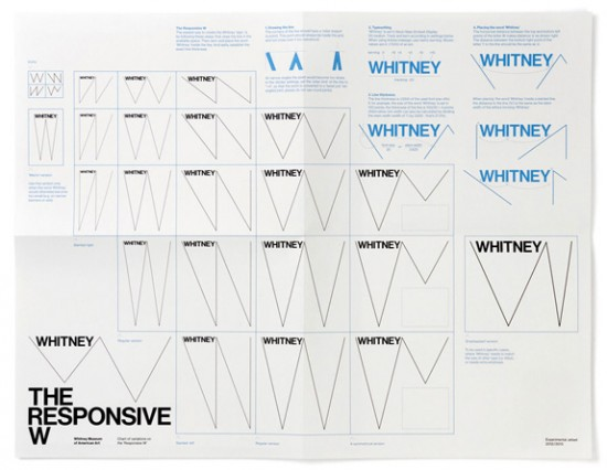 whitney_chart
