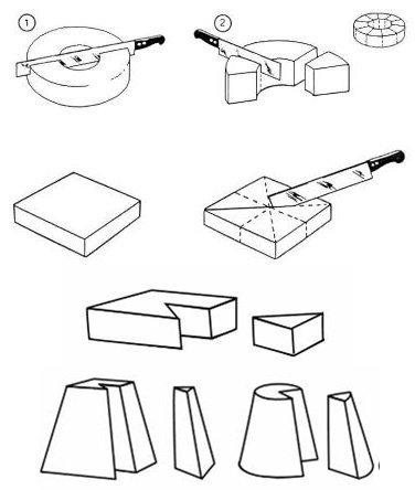 Otros ejemplos de quesos según forma.