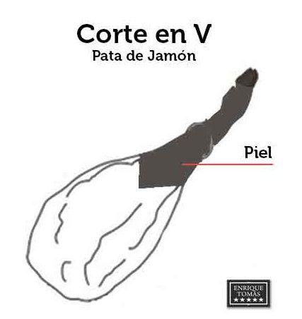 Salazon-de-Jamon-y-su-corte-en-V-El-Portal-del-Chacinado