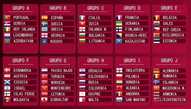Anglaterra el rival més mediàtic del grup sis del qualyfing per Qatar 2022