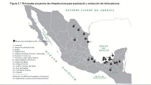 Proyectos petroleo