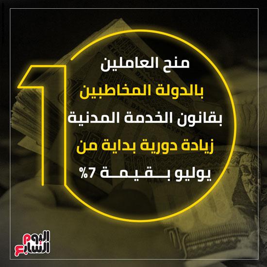 قرارات الحكومة لزيادة رواتب العاملين وإعفاءات الضريبة بدءا من يوليو (2)