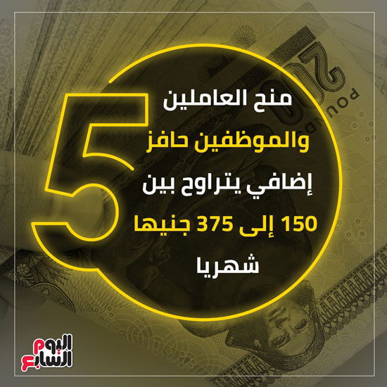 قرارات الحكومة لزيادة رواتب العاملين وإعفاءات الضريبة بدءا من يوليو (6)