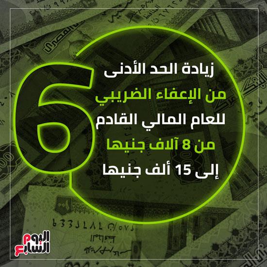قرارات الحكومة لزيادة رواتب العاملين وإعفاءات الضريبة بدءا من يوليو (7)
