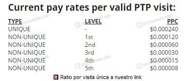 rotate4all-rating-visitas