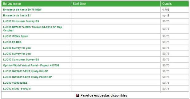 greenpanthera-encuestas