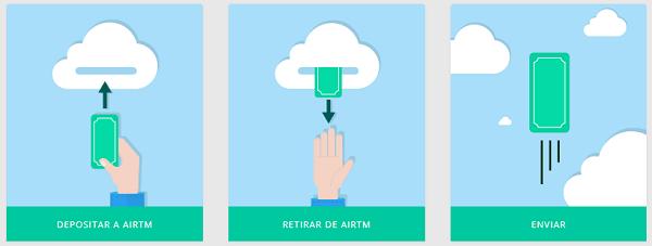 opciones de airtm