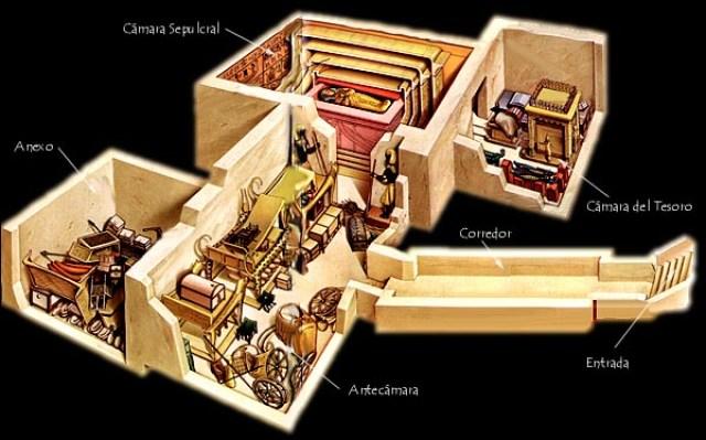 reconstruccic3b3n-de-cc3b3mo-debic3b3-ser-la-tumba-de-tutankhamon