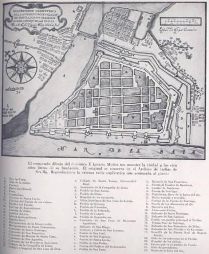 Figura 3. Plano de Manila, de fray Ignacio Muñoz (1671).