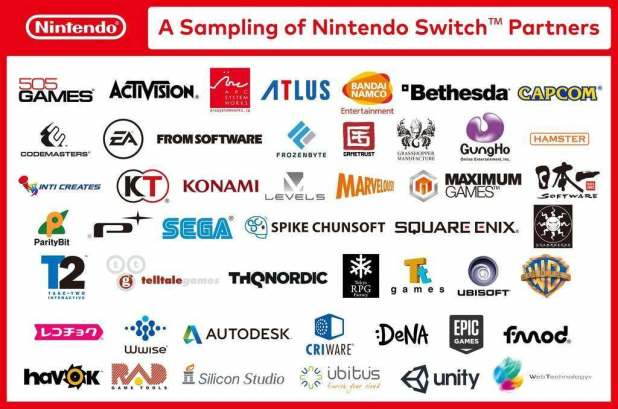 Las empresas que en teoría apoyarán Nintendo Switch.