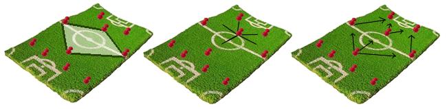 4-4-2 Rombo Creacion de juego