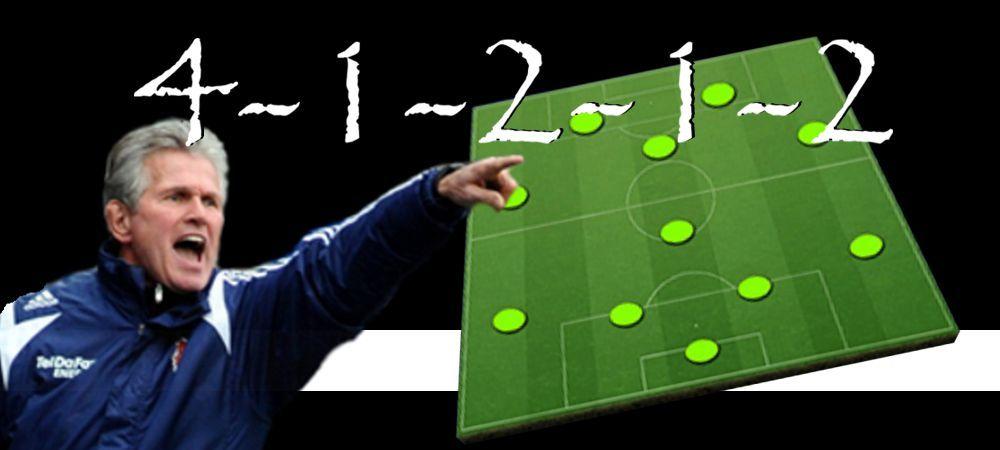 Táctica 4-1-2-1-2
