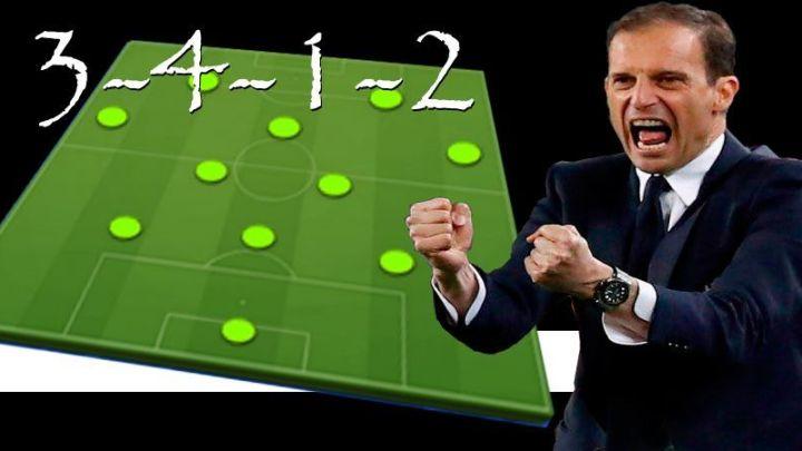 Táctica 3-4-1-2… Actualizamos la Guía de Tácticas y Formaciones Personalizadas Fifa 21