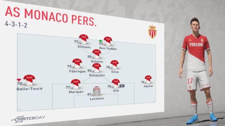AS Mónaco 2019-2020… Análisis FIFA 20