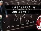 Carlo Ancelotti y el AC Milan 2006-2007. Cabecera